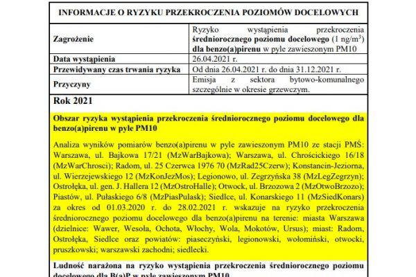 przekroczenie-substancji-19DD5D6E3-855F-3B98-6024-9A84FDA5CC10.jpg