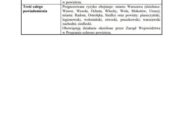 przekroczenie-substancji-346B9C51E-1770-EED5-E1AD-775DD3A35C3B.jpg